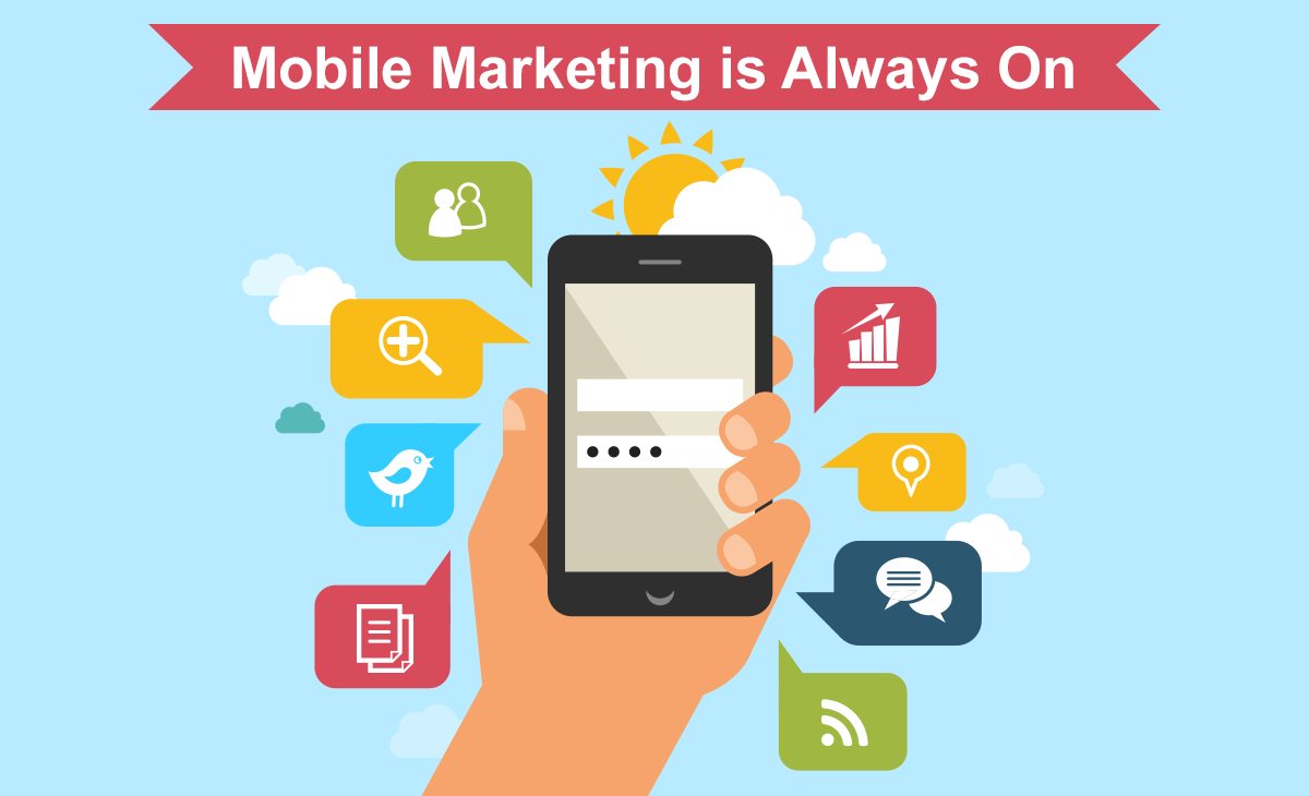 Mobile Marketing Recipe
